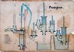 Pumpen - [tafeln n.] 4