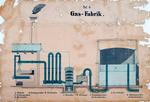 Gas-Fabrik - [Tafeln n.] 8