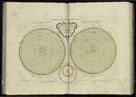 Mappa dell'Universo e de' tre più celebri Sistemi planetari - di Tolomeo, Di Copernico e Antico di Pitagora, di Ticone Braheo (1779)
