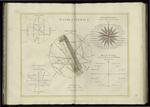 Tavola sferica; Sfera retta; Sfera parallela; Sfera obliqua; Rose dei venti (1777)