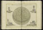 Planisferio celeste settentrionale tagliato sull'Equatore; Specole di Pisa, Padova, Bologna e Milano (1777)