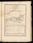 Polybii Internum Mare, enucleabat Gossellin 1792. Polybii triangulorum mensura et delineatio.