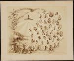 Laureandi ingegneri civili - Padova 1891