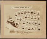 Laureandi ingegneri 1897-98