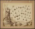 Laureandi ingegneri 1896 - Pad[ova]