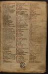 Ms. 941 - C. 1r - Index Titulorum