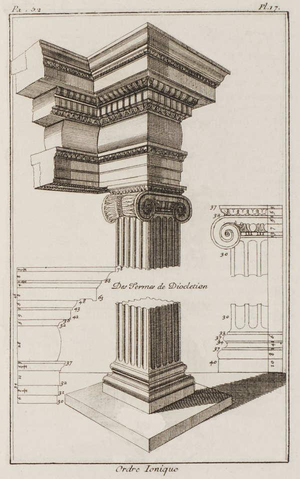 Paralleledel'architectureantique etdela moderne contenant les profils des plus beaux edificesdeRome compares avec les dix principaux autheurs qui ont ecrit des cinq ordres; scavoir, Palladio et Scamozzi, Serlio et Vignole, D. Barbaro et Cataneo, L.B. Alberti et Viola, Bullant etDeLorme