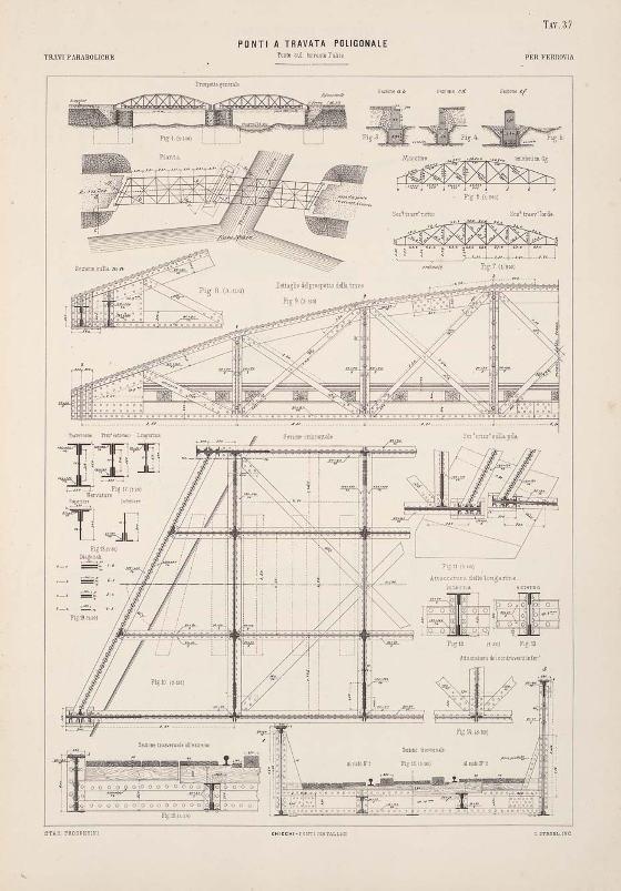 Corso teorico pratico sulla costruzione dei ponti metallici ad uso degli ingegneri e costruttori e degli allievi delle scuole d'applicazione, Tav. 37, Polygonal-truss bridges